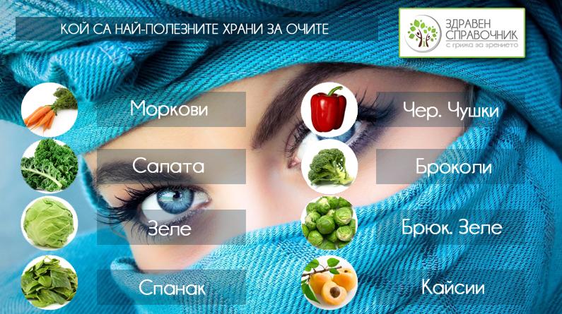 8 полезни за зрението храни