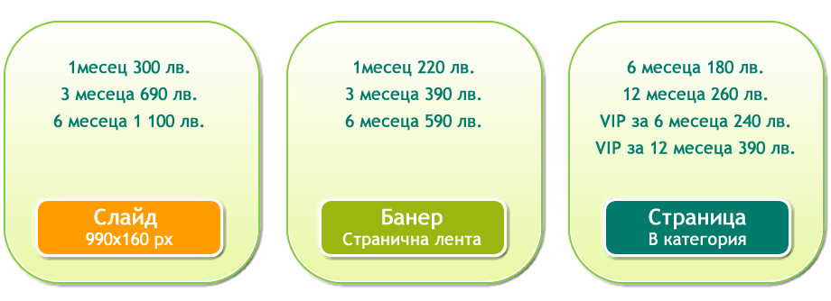 Цени за реклама в Здравен Справочник