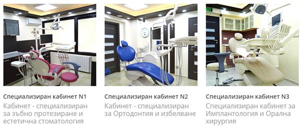 kliniki nurident